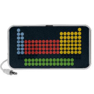Periodic table mp3 speakers