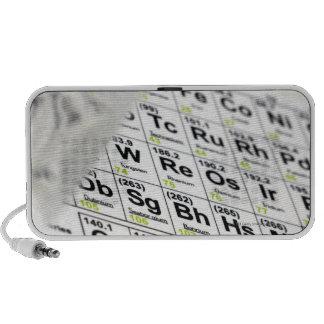 Periodic table. mp3 speakers
