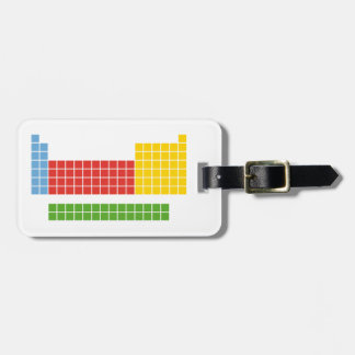 Periodic table tag for luggage