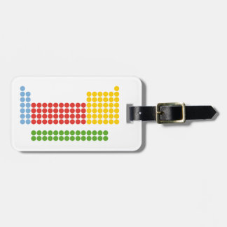 Periodic Table Tags For Luggage