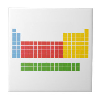 Periodic table tiles