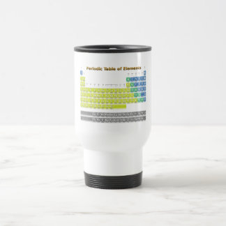 Periodic Table Travel Mug
