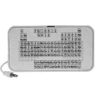 Periodic Table (v1) Portable Speakers