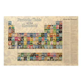 Periodic Tbale of the Elements Wood Print