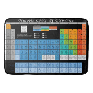 Periodical Table Of Elements Bath Mats