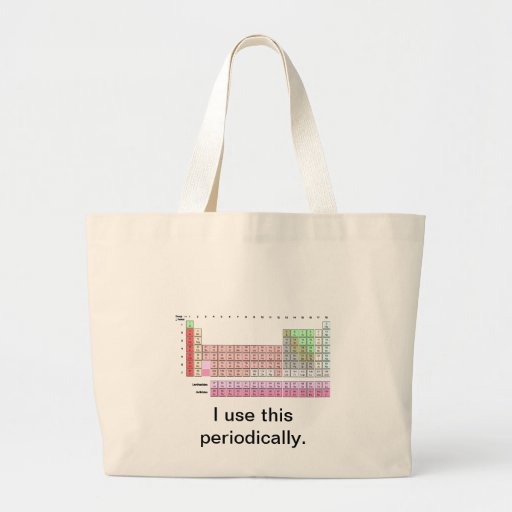 Periodically Bags