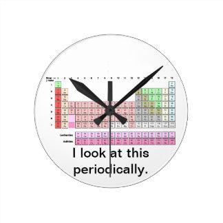 Periodically Clock