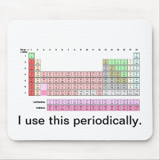 Periodically Mouse Mat