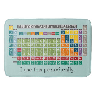 Periodically Periodic Table of Elements Bath Mat