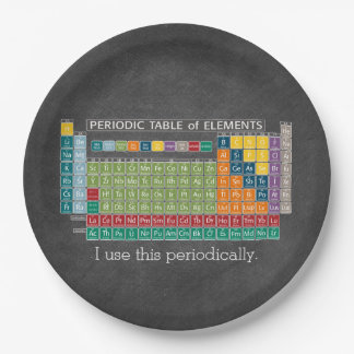 Periodically Periodic Table of Elements Chalkboard Paper Plate