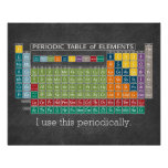 Periodically Periodic Table of Elements Chalkboard Poster