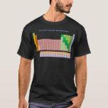 Periodiek Systeem der Elementen T-Shirt