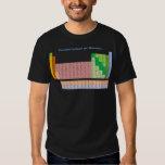 Periodiek Systeem der Elementen Tee Shirt