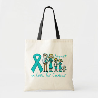 Peritoneal Cancer Family Support A Cure Bag