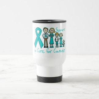 Peritoneal Cancer Family Support A Cure Mug