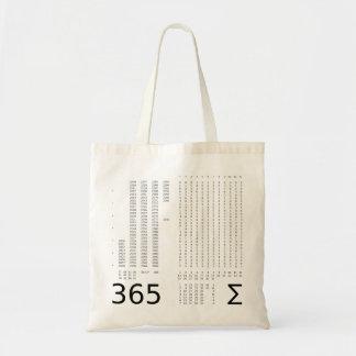 Perpetual Calendar 2100 Bag