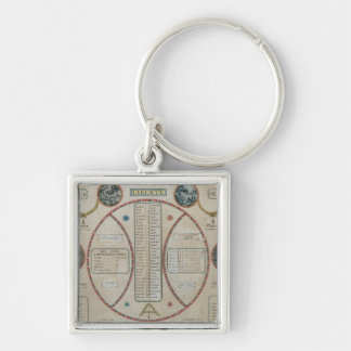 Perpetual Republican Calendar, June 1801 Silver-Colored Square Key Ring