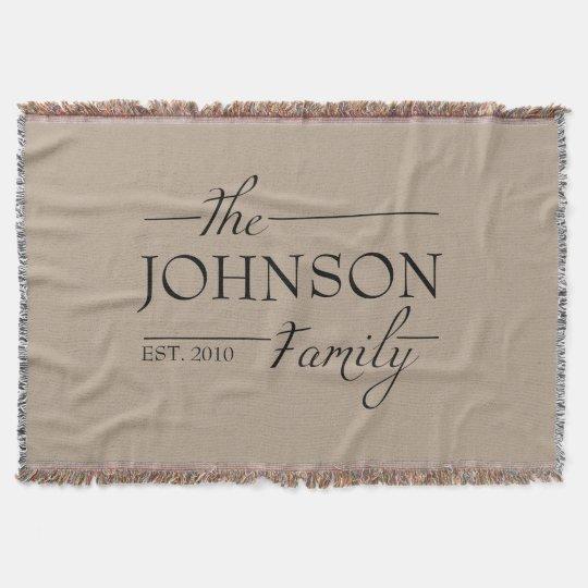 Personalised Custom Family Name Blanket Gift Idea