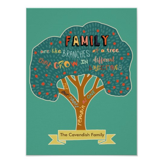 Personalised Family are like Branches of a Tree