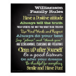 Personalised Family Rules House Sign Posters