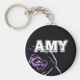 personalised keychain