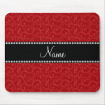 Personalised name red swirls