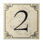 Personalised Number Tiles