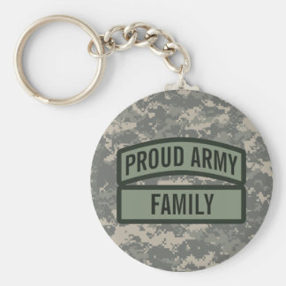 Personalize Army Family Camo Key Ring