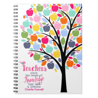 personalized Teacher Notebook apple tree