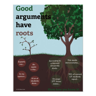 Persuasive Essay Tree English Poster
