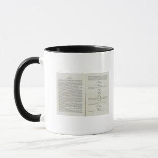 Peru 19 mug