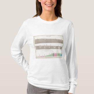 Peru 6 T-Shirt
