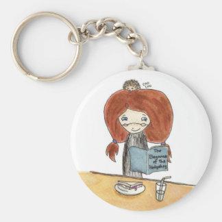 Pet Lunch Keychain