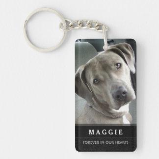Pet Memorial Keychain - Prayer on Back Acrylic Keychain