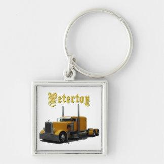 Petertoy Key Ring