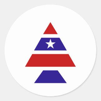 Phalange Round Sticker