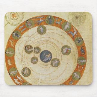 Phenomena of Aratus, cosmological diagram Mouse Mat