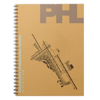 Philadelphia Airport (PHL) Diagram Notebook