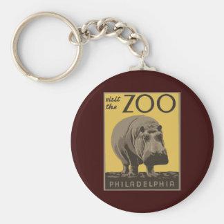 Philadelphia Zoo Key Ring