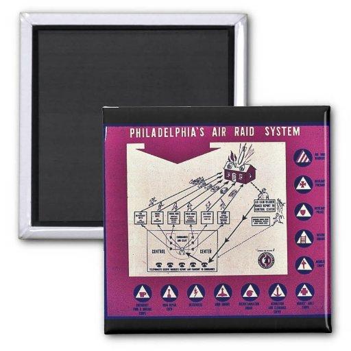 Philadelphia's Air Raid System Refrigerator Magnet