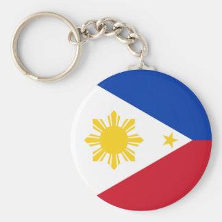 Philippines Flag jGibney The MUSEUM Zazzle Key Ring