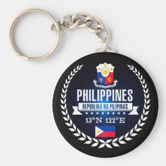 Philippines Key Ring