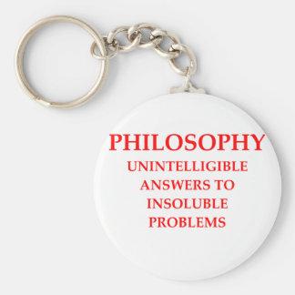 philosophy basic round button key ring