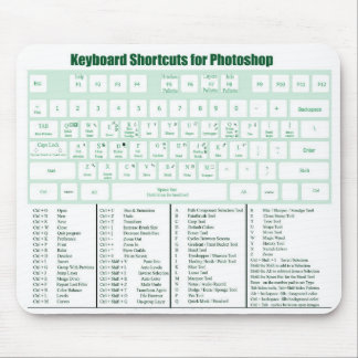 Photoshop Keyboard Shortcuts Mousepad