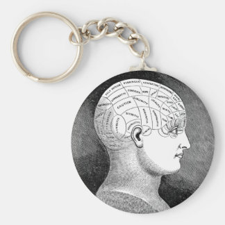 Phrenology Basic Round Button Key Ring