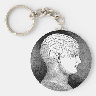 Phrenology Basic Round Button Key Ring