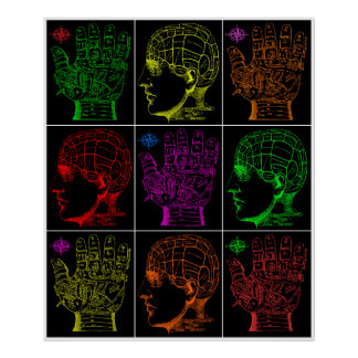 PHRENOLOGY CHIROMANCY PANEL 2 POSTER