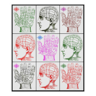 PHRENOLOGY CHIROMANCY PANEL POSTER