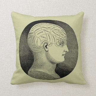 Phrenology Head Diagram Cushion