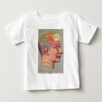 Phrenology Map for Good Health Tees